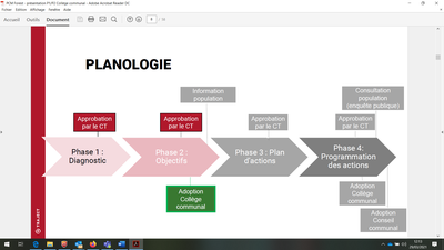 planologie
